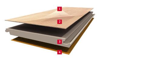barkotexoutlet-laminatove-podlahy-egger-detail